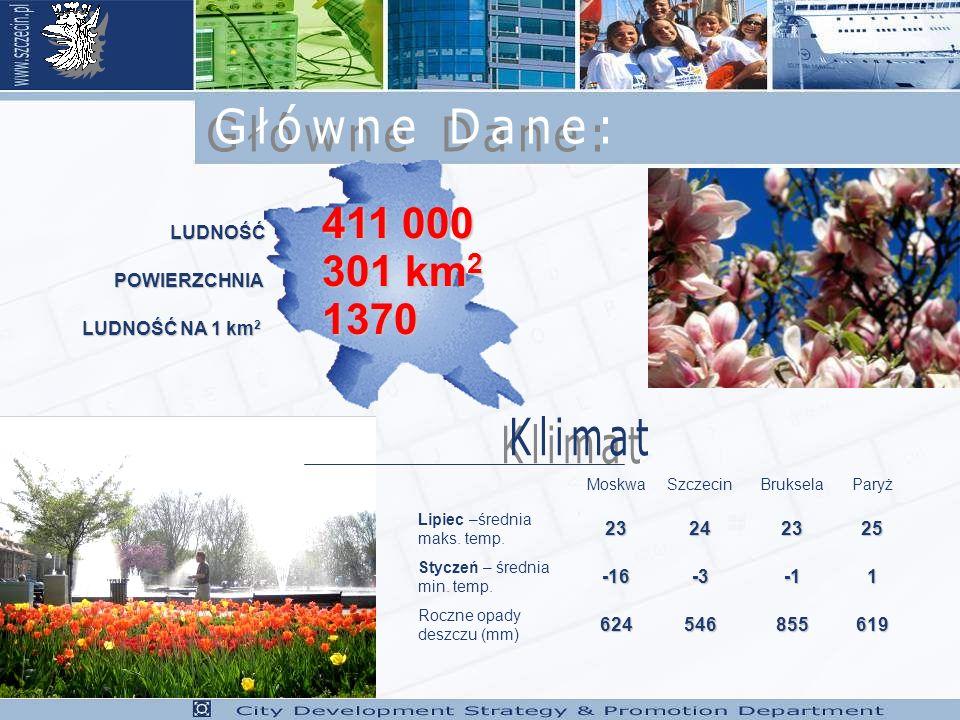 Główne Dane: 411 000 301 km2 1370 Klimat LUDNOŚĆ POWIERZCHNIA