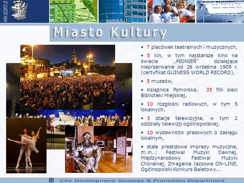 Miasto Kultury 7 placówek teatralnych i muzycznych,