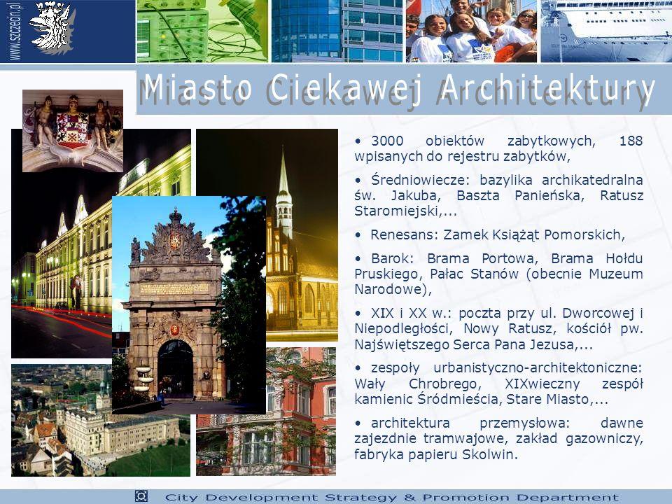 Miasto Ciekawej Architektury