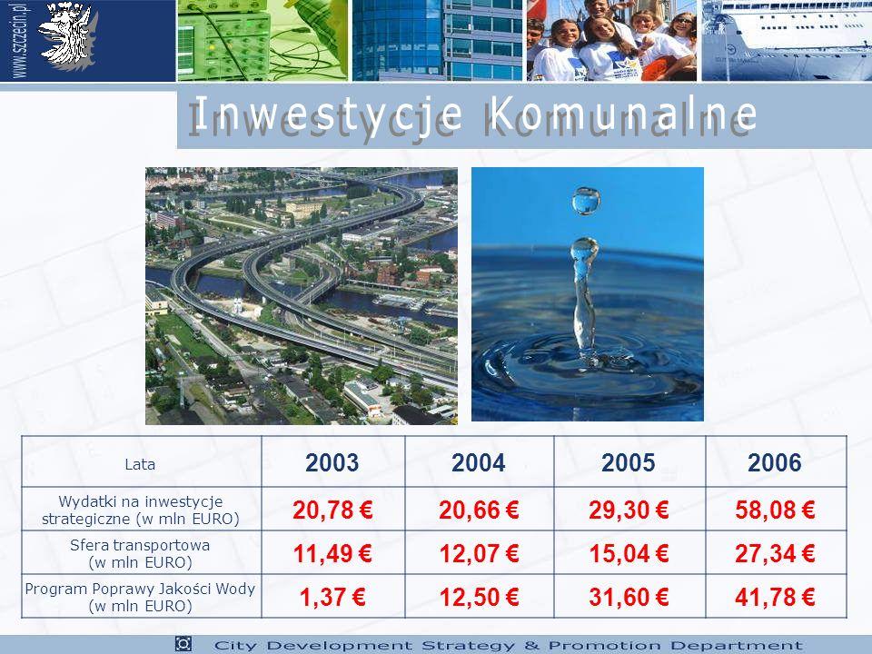 Inwestycje Komunalne 2003 2004 2005 2006 20,78 € 20,66 € 29,30 €