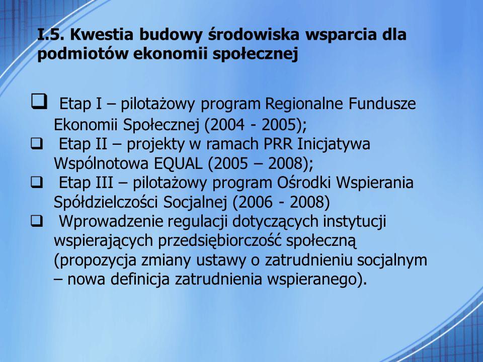 I.5. Kwestia budowy środowiska wsparcia dla podmiotów ekonomii społecznej