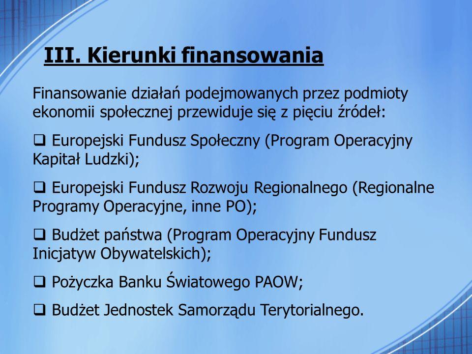 III. Kierunki finansowania
