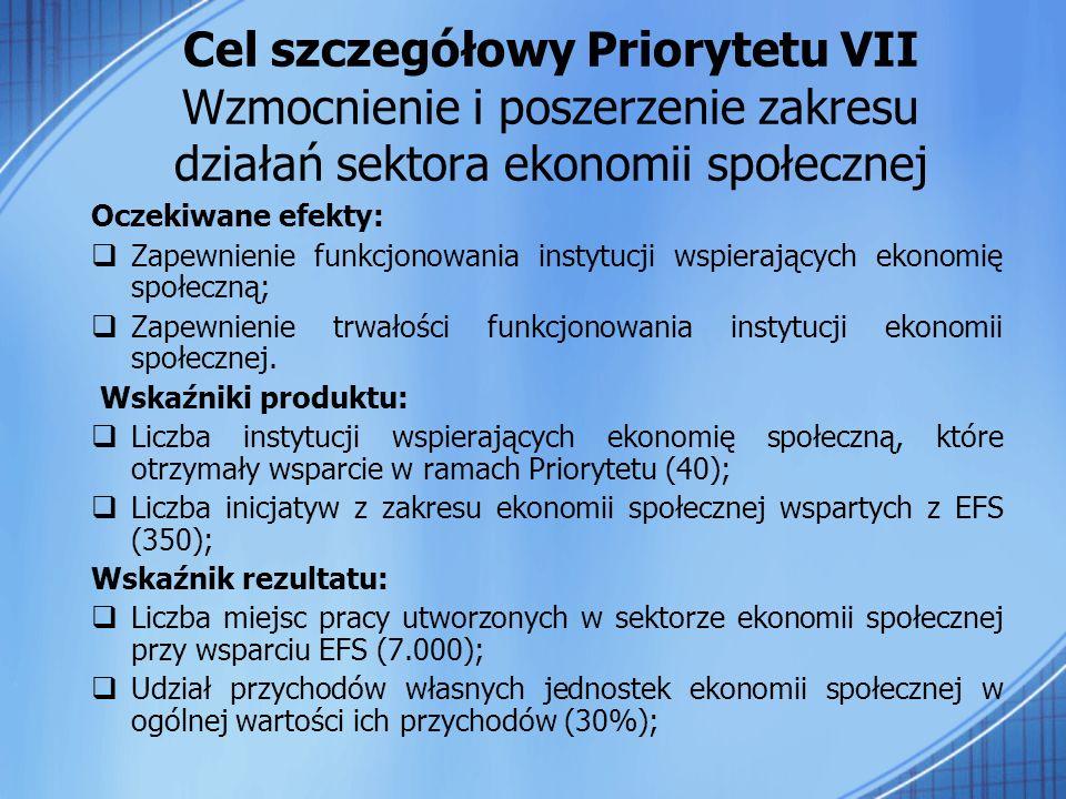 Cel szczegółowy Priorytetu VII Wzmocnienie i poszerzenie zakresu działań sektora ekonomii społecznej