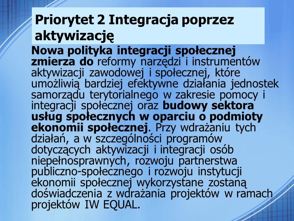 Priorytet 2 Integracja poprzez aktywizację