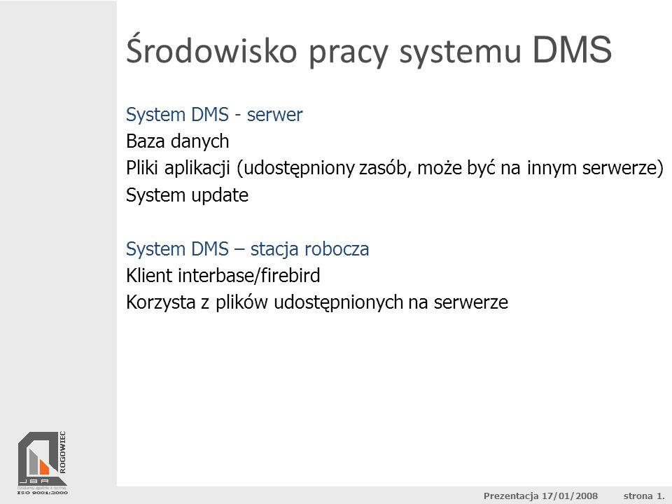 Środowisko pracy systemu DMS