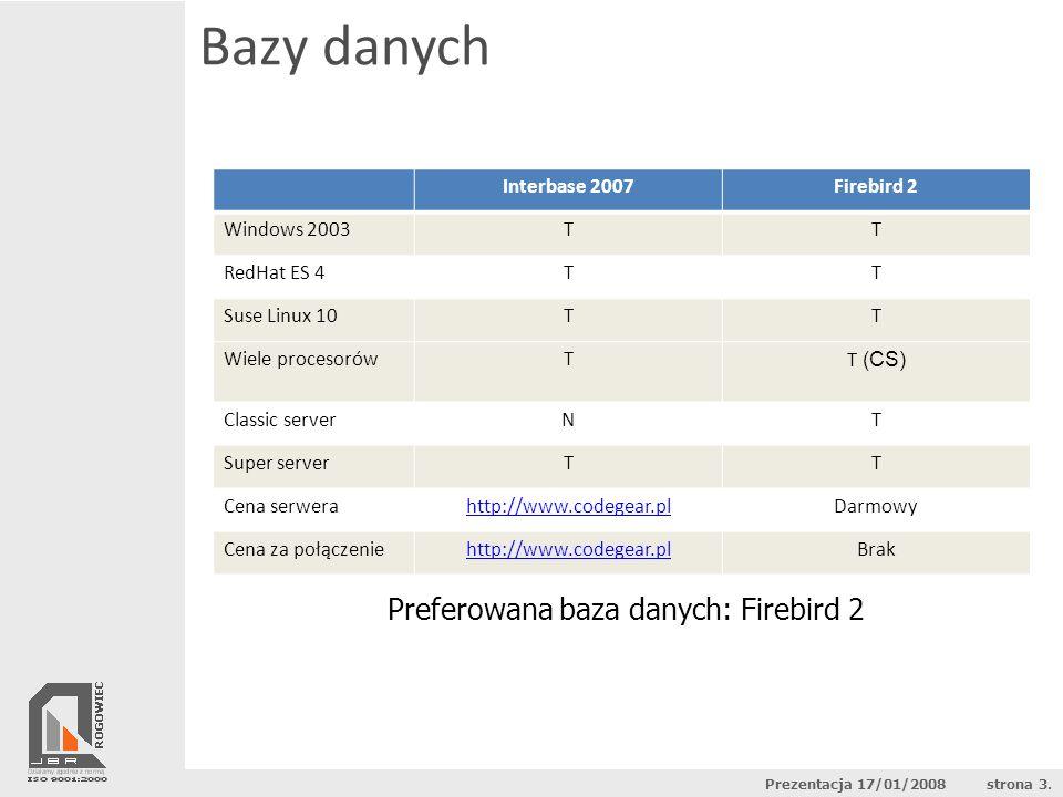 Preferowana baza danych: Firebird 2