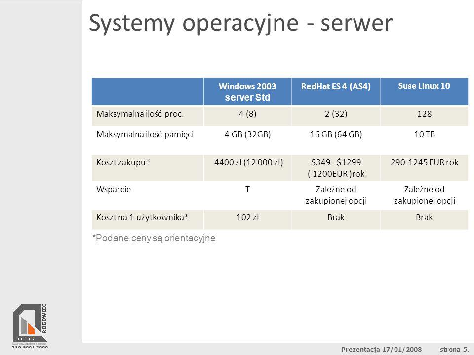 Systemy operacyjne - serwer