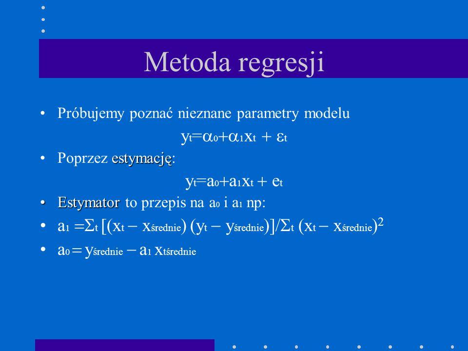 Metoda regresji yt=a0+a1xt + et