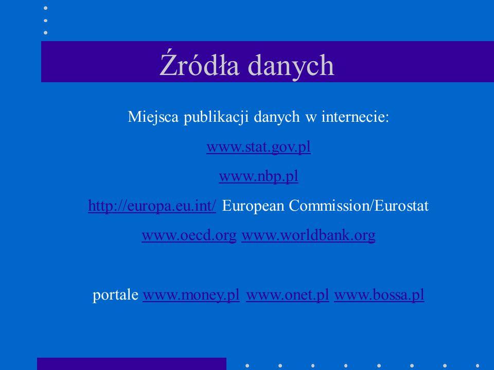 Źródła danych Miejsca publikacji danych w internecie: www.stat.gov.pl