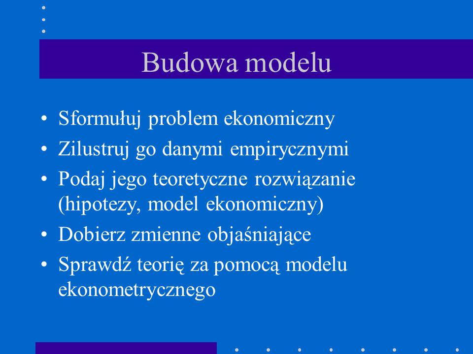 Budowa modelu Sformułuj problem ekonomiczny