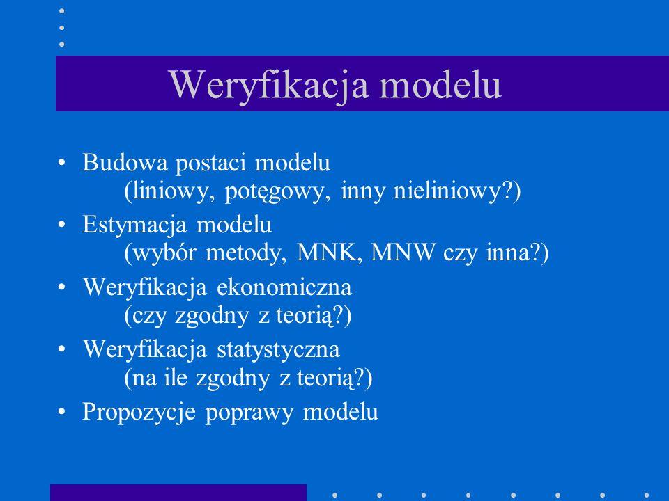 Weryfikacja modelu Budowa postaci modelu (liniowy, potęgowy, inny nieliniowy ) Estymacja modelu (wybór metody, MNK, MNW czy inna )