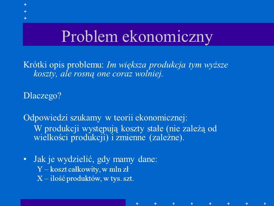 Problem ekonomiczny Krótki opis problemu: Im większa produkcja tym wyższe koszty, ale rosną one coraz wolniej.