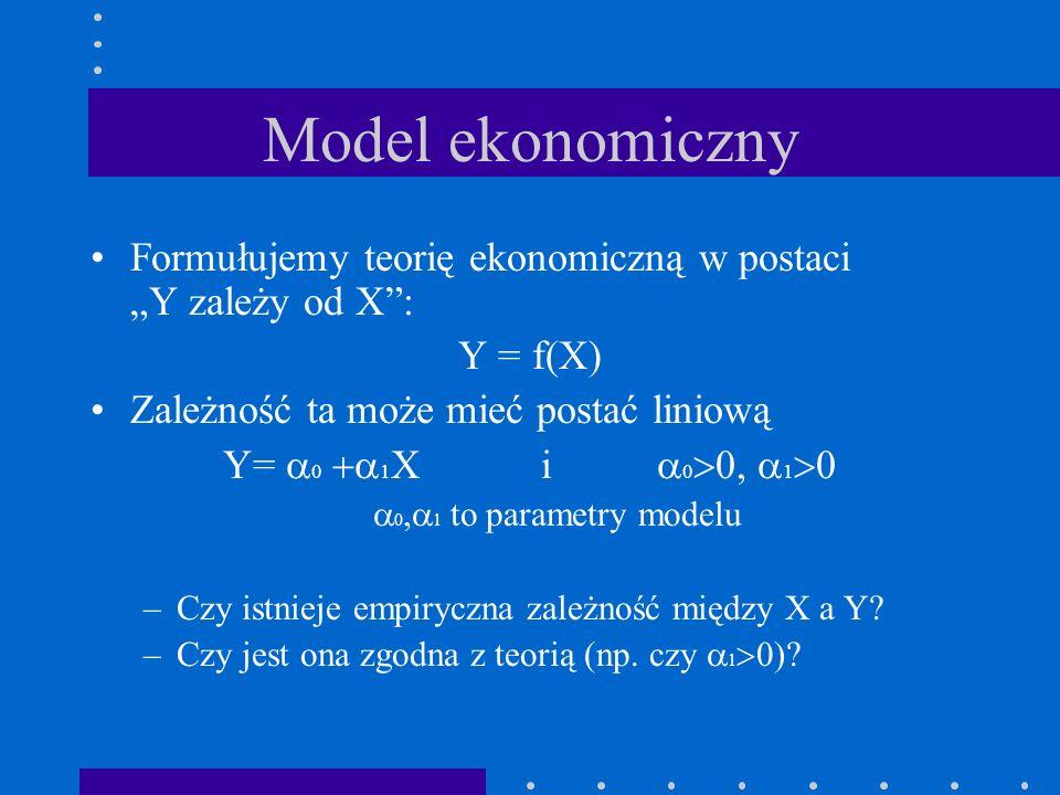 """Model ekonomicznyFormułujemy teorię ekonomiczną w postaci """"Y zależy od X : Y = f(X) Zależność ta może mieć postać liniową."""