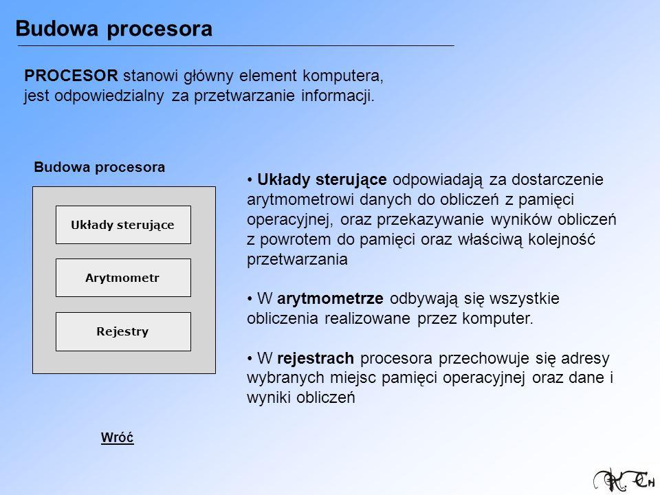 Budowa procesora PROCESOR stanowi główny element komputera, jest odpowiedzialny za przetwarzanie informacji.