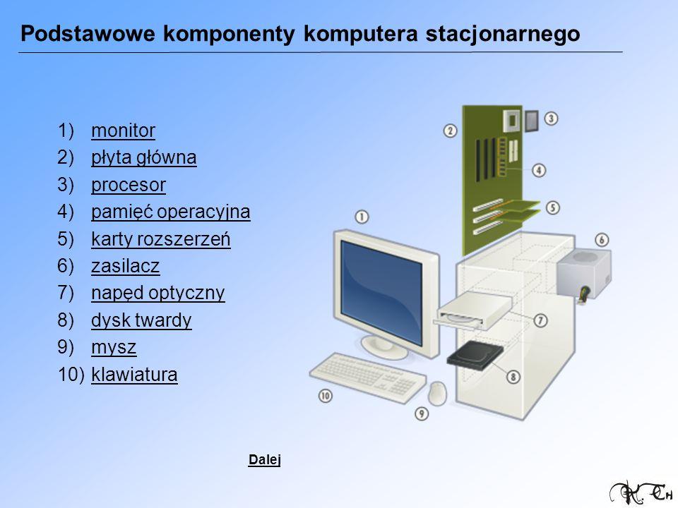 Podstawowe komponenty komputera stacjonarnego