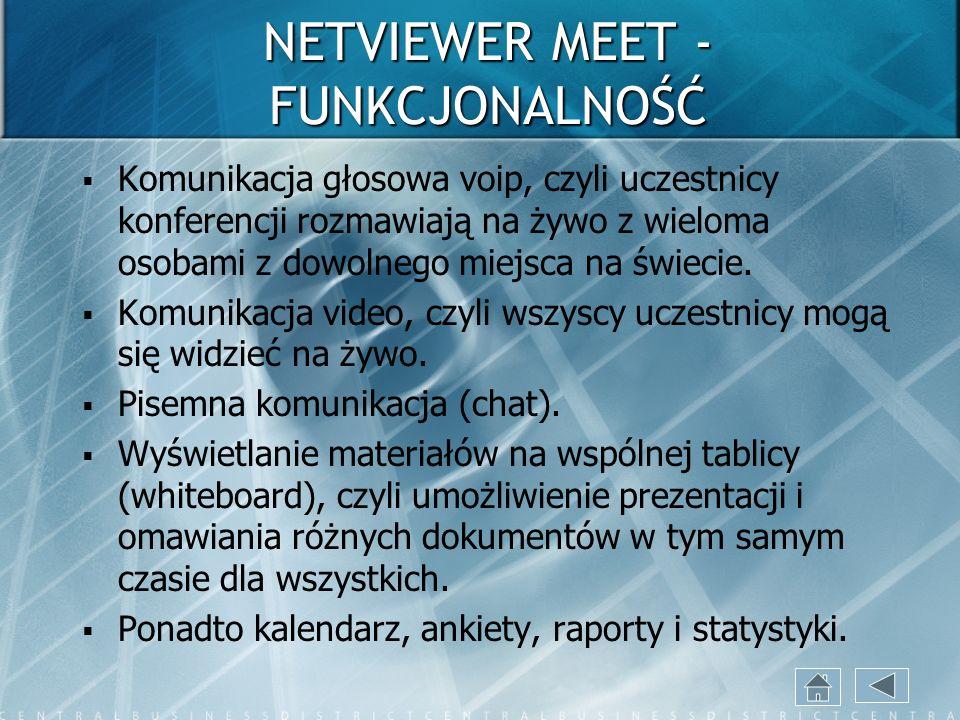 NETVIEWER MEET - FUNKCJONALNOŚĆ