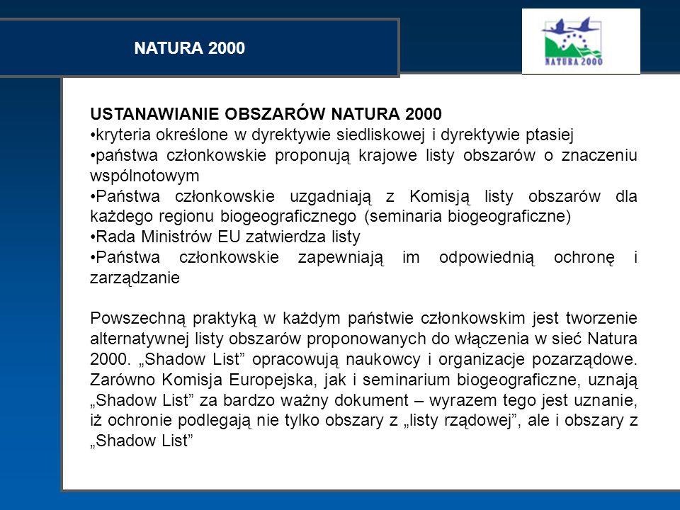 USTANAWIANIE OBSZARÓW NATURA 2000