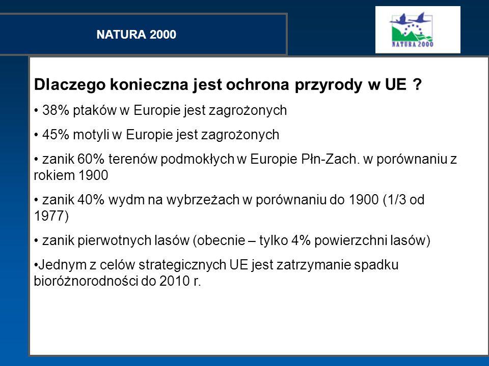 Dlaczego konieczna jest ochrona przyrody w UE