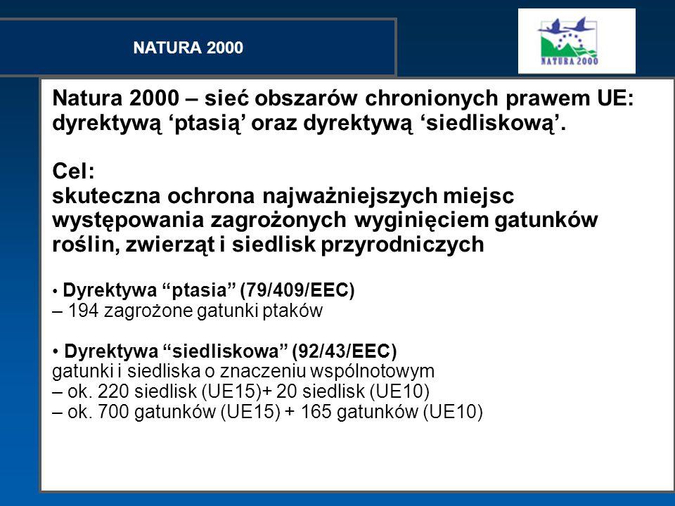 NATURA 2000 Natura 2000 – sieć obszarów chronionych prawem UE: dyrektywą 'ptasią' oraz dyrektywą 'siedliskową'.