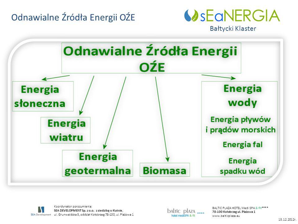 Odnawialne Źródła Energii OŹE