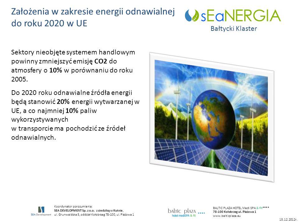 Założenia w zakresie energii odnawialnej do roku 2020 w UE