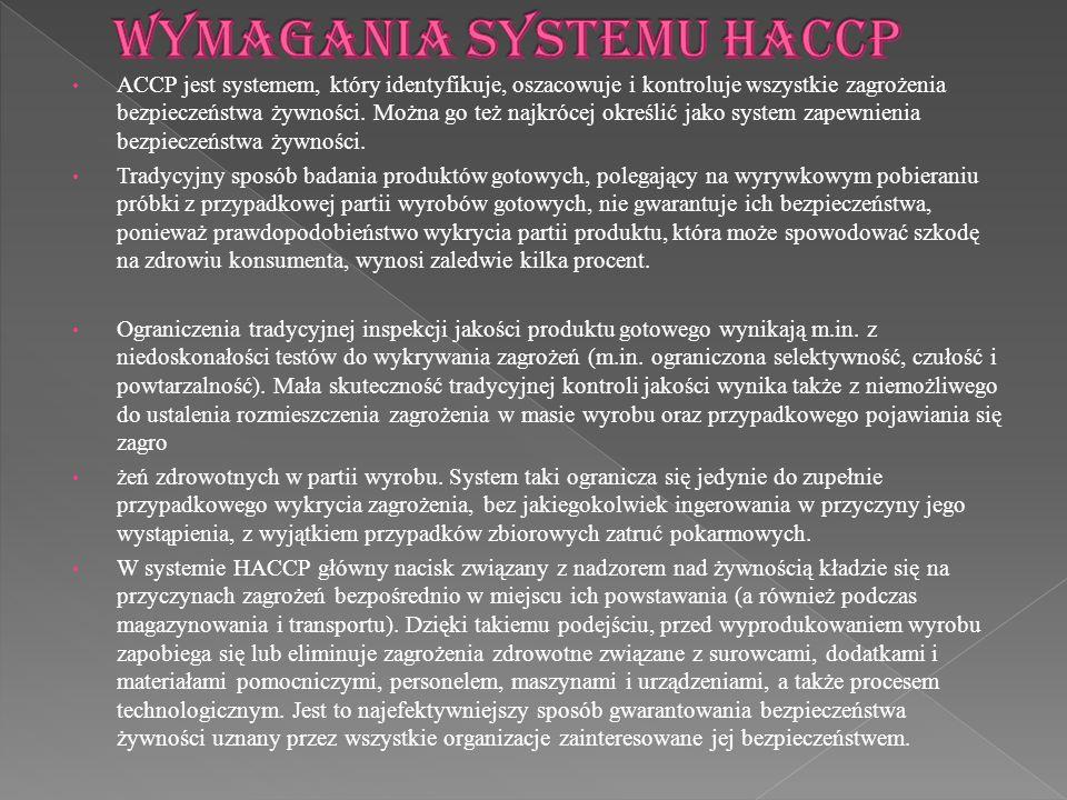 Wymagania systemu HACCP