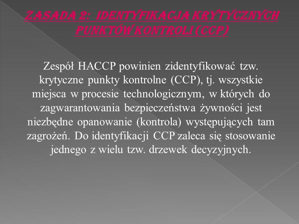 Zasada 2: Identyfikacja krytycznych punktów kontroli (CCP)