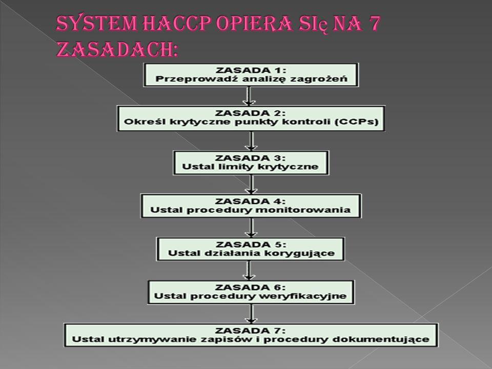 System HACCP opiera się na 7 zasadach: