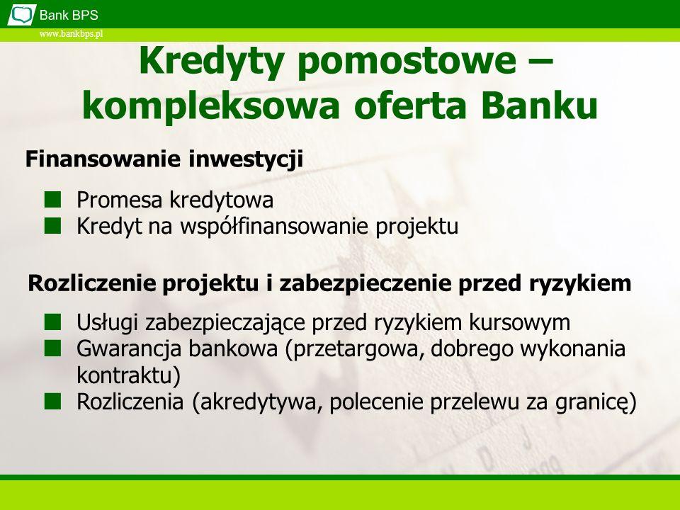 Kredyty pomostowe – kompleksowa oferta Banku