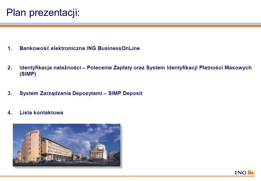 Plan prezentacji: Bankowość elektroniczna ING BusinessOnLine