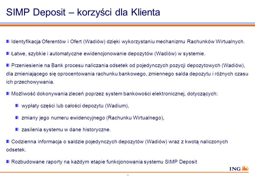 SIMP Deposit – korzyści dla Klienta