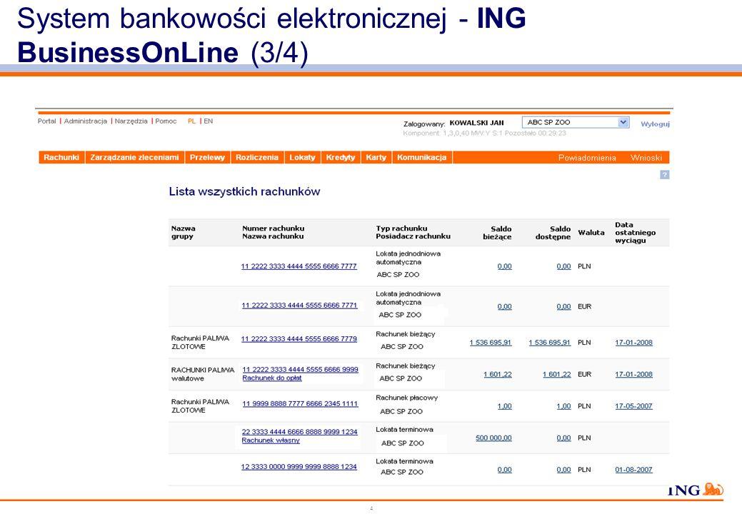 System bankowości elektronicznej - ING BusinessOnLine (3/4)