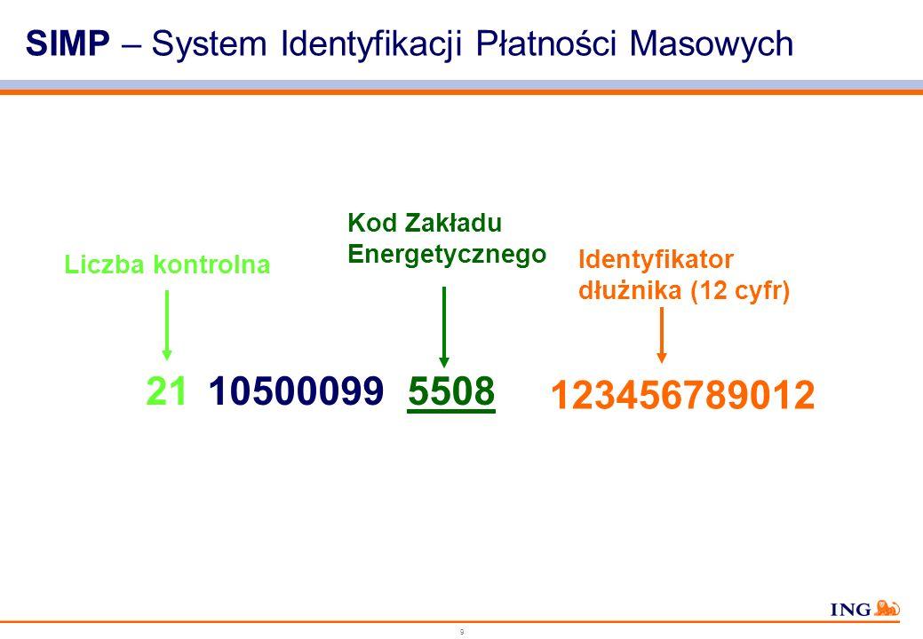 SIMP – System Identyfikacji Płatności Masowych