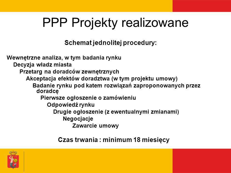 PPP Projekty realizowane