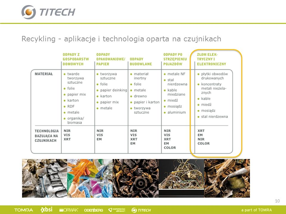Recykling - aplikacje i technologia oparta na czujnikach