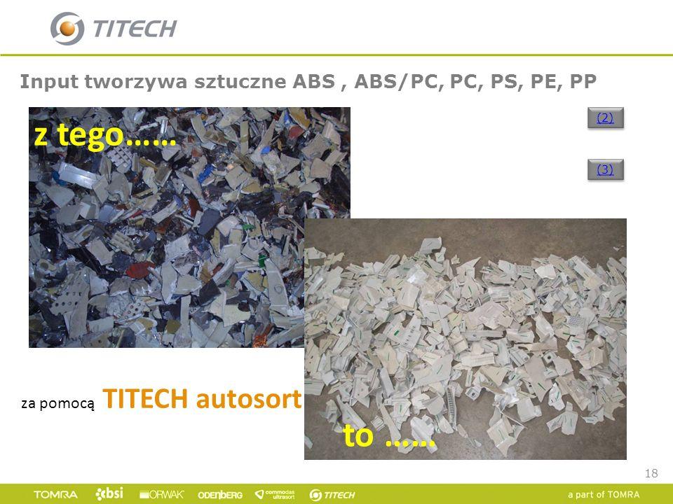 z tego…… to …… Input tworzywa sztuczne ABS , ABS/PC, PC, PS, PE, PP