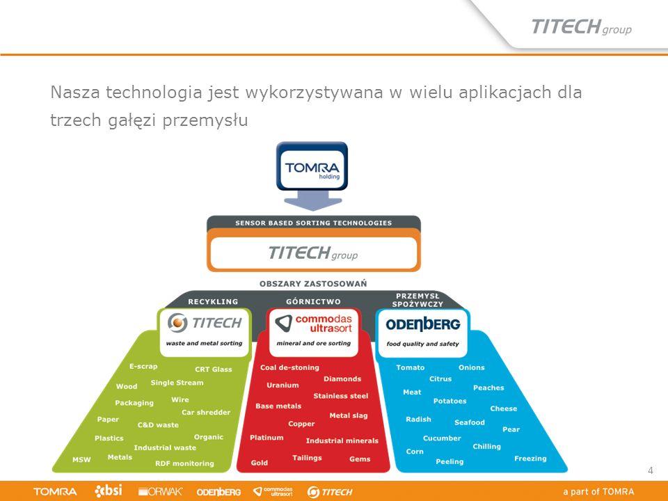 Nasza technologia jest wykorzystywana w wielu aplikacjach dla