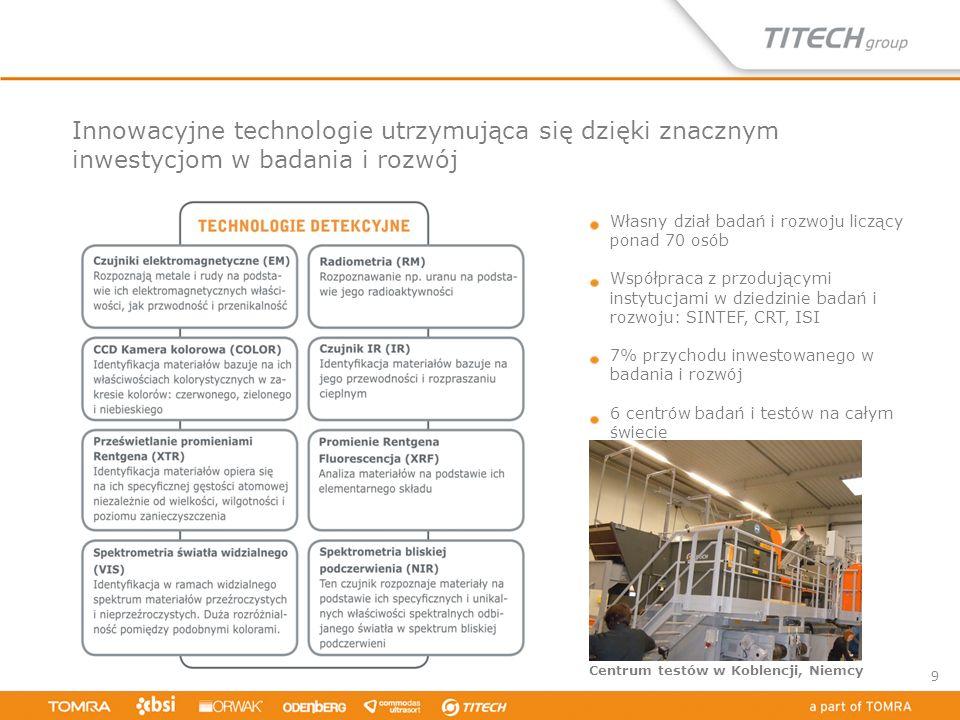 Innowacyjne technologie utrzymująca się dzięki znacznym inwestycjom w badania i rozwój