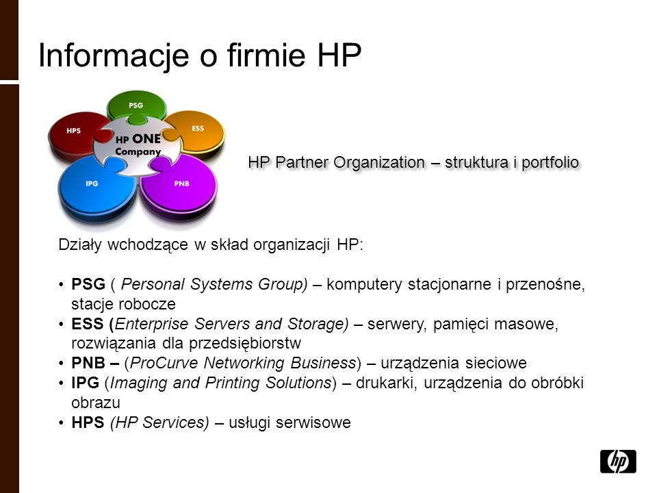 Informacje o firmie HP HP Partner Organization – struktura i portfolio