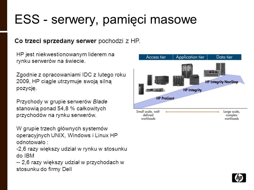 ESS - serwery, pamięci masowe