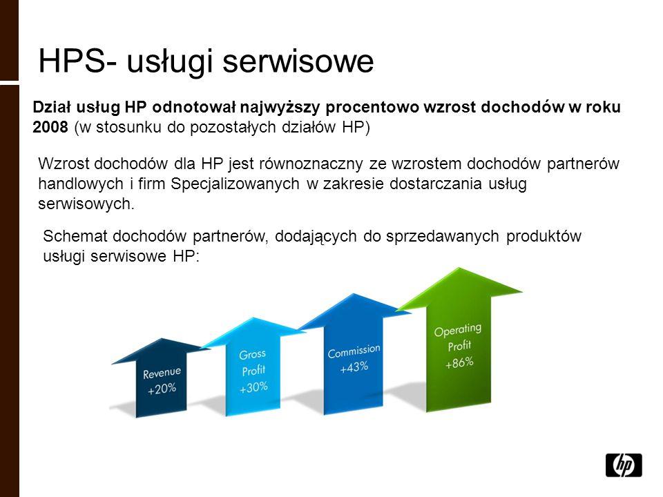 HPS- usługi serwisowe Dział usług HP odnotował najwyższy procentowo wzrost dochodów w roku 2008 (w stosunku do pozostałych działów HP)