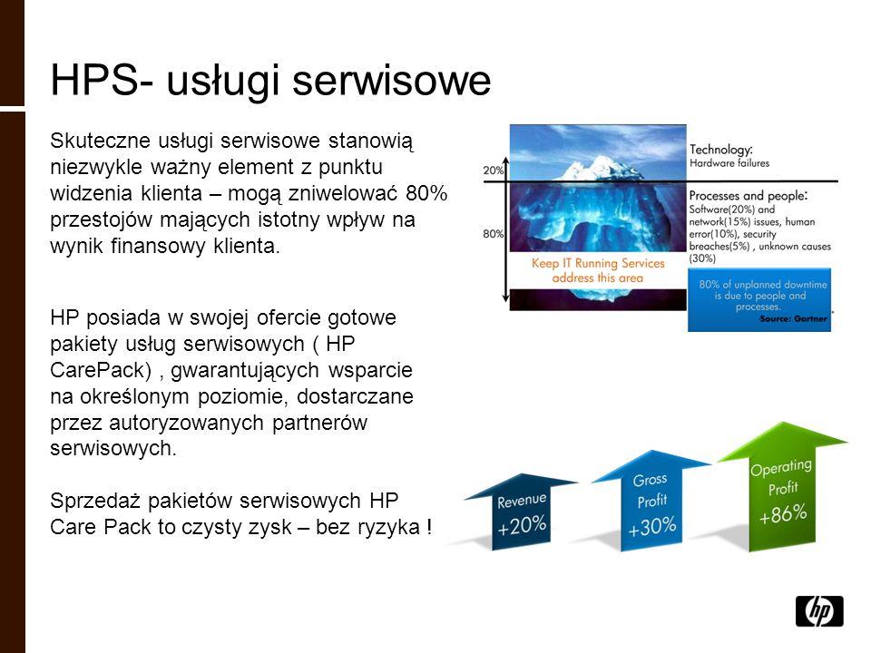 HPS- usługi serwisowe