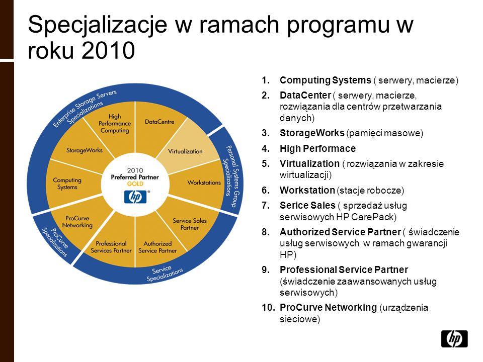 Specjalizacje w ramach programu w roku 2010