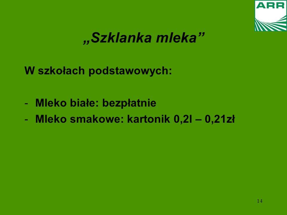 """""""Szklanka mleka W szkołach podstawowych: Mleko białe: bezpłatnie"""