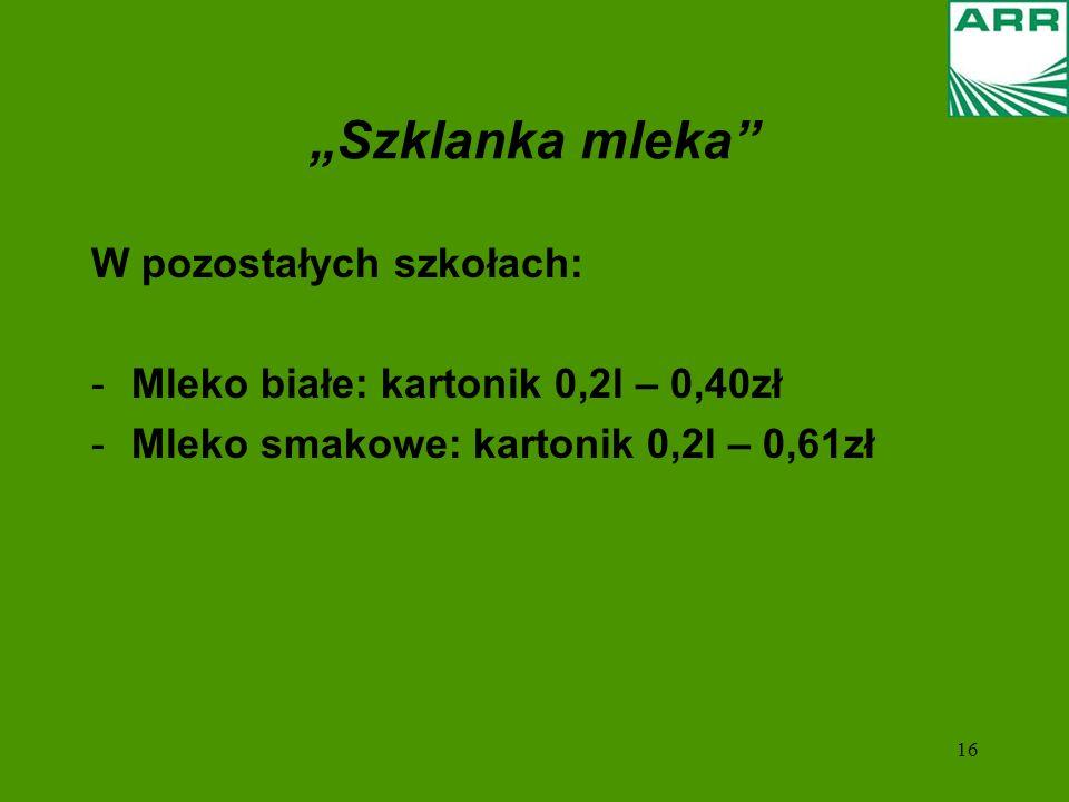 """""""Szklanka mleka W pozostałych szkołach:"""
