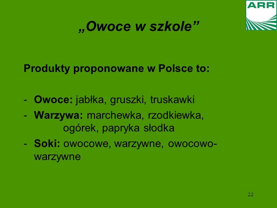"""""""Owoce w szkole Produkty proponowane w Polsce to:"""