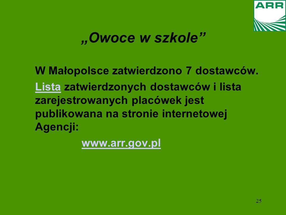 """""""Owoce w szkole W Małopolsce zatwierdzono 7 dostawców."""
