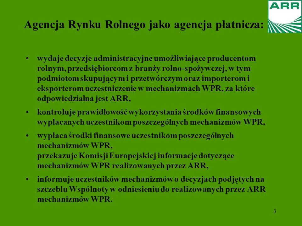 Agencja Rynku Rolnego jako agencja płatnicza: