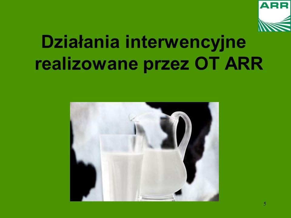 Działania interwencyjne realizowane przez OT ARR