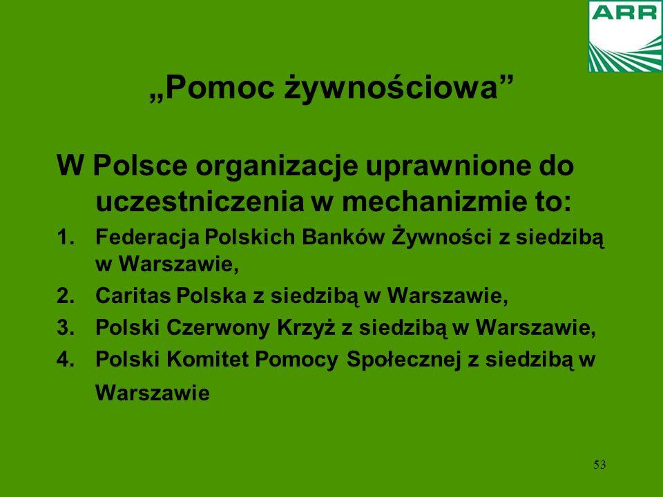 """""""Pomoc żywnościowa W Polsce organizacje uprawnione do uczestniczenia w mechanizmie to: Federacja Polskich Banków Żywności z siedzibą w Warszawie,"""